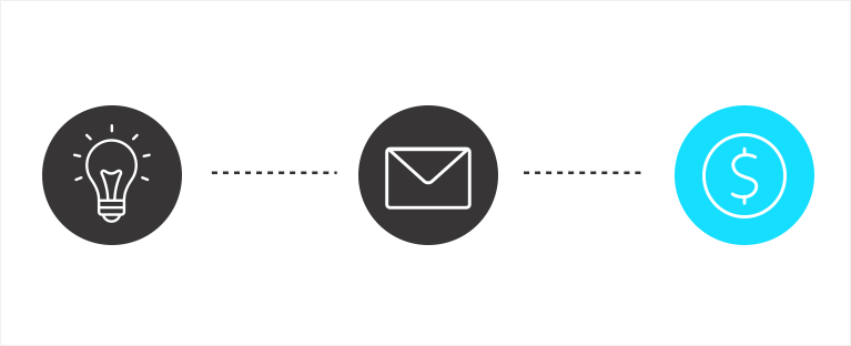 Marketing courriel: comment créer du contenu qui sera lu et qui vous aidera à vendre