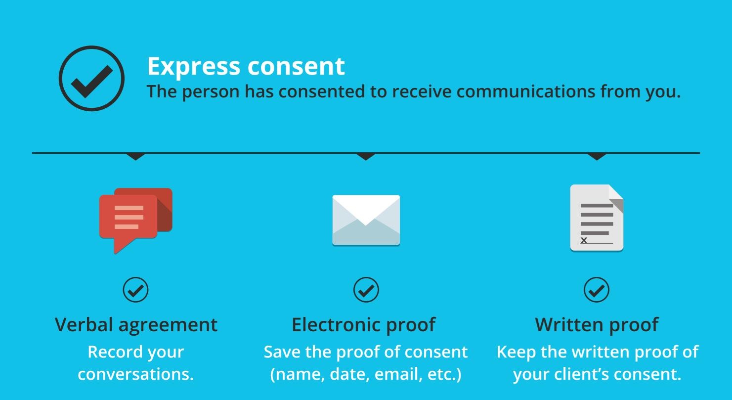 Express consent : verbal - electronic - written